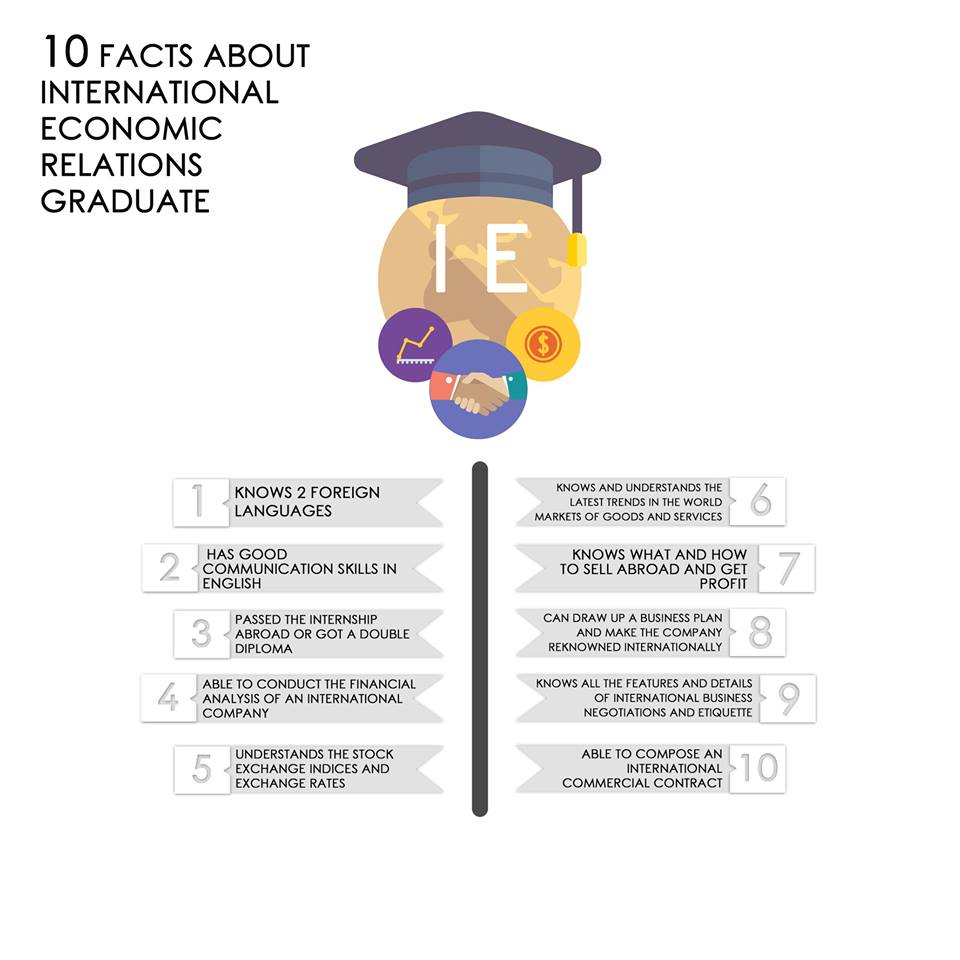 10 facts about International Economic Relations graduate